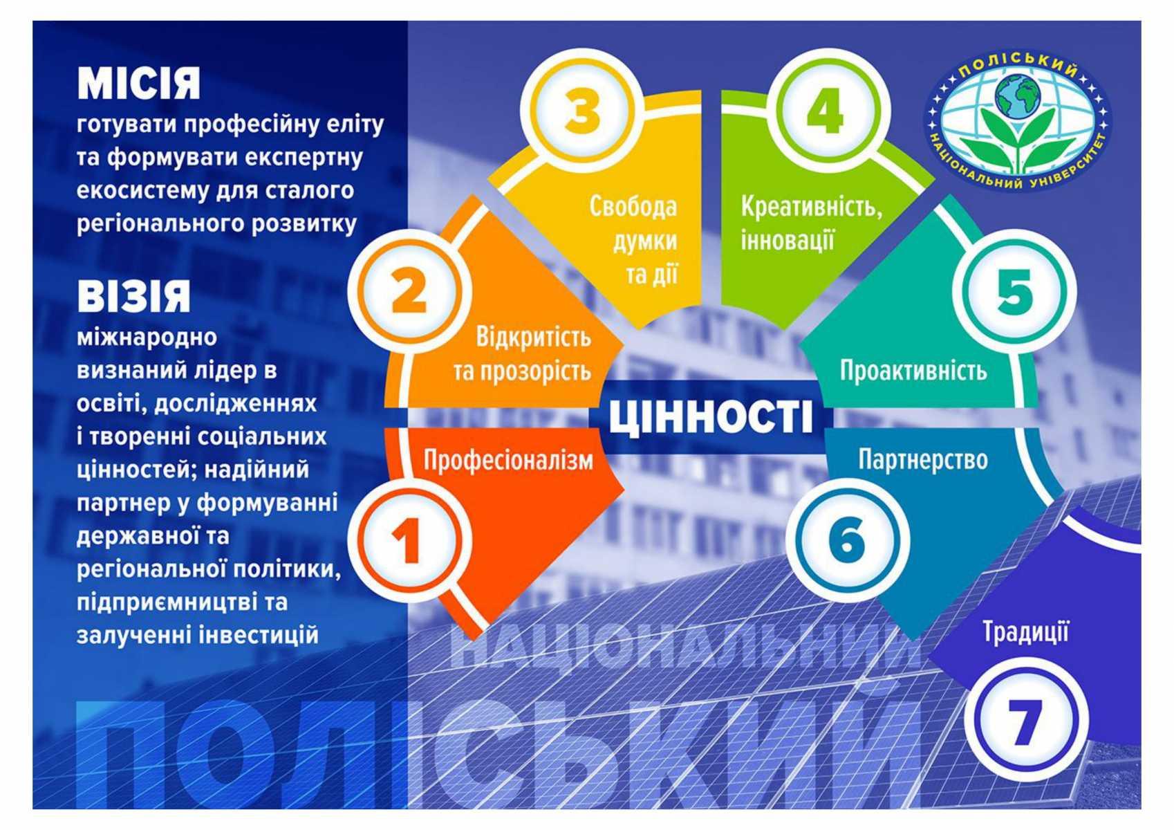 стратегія-до-2025-2