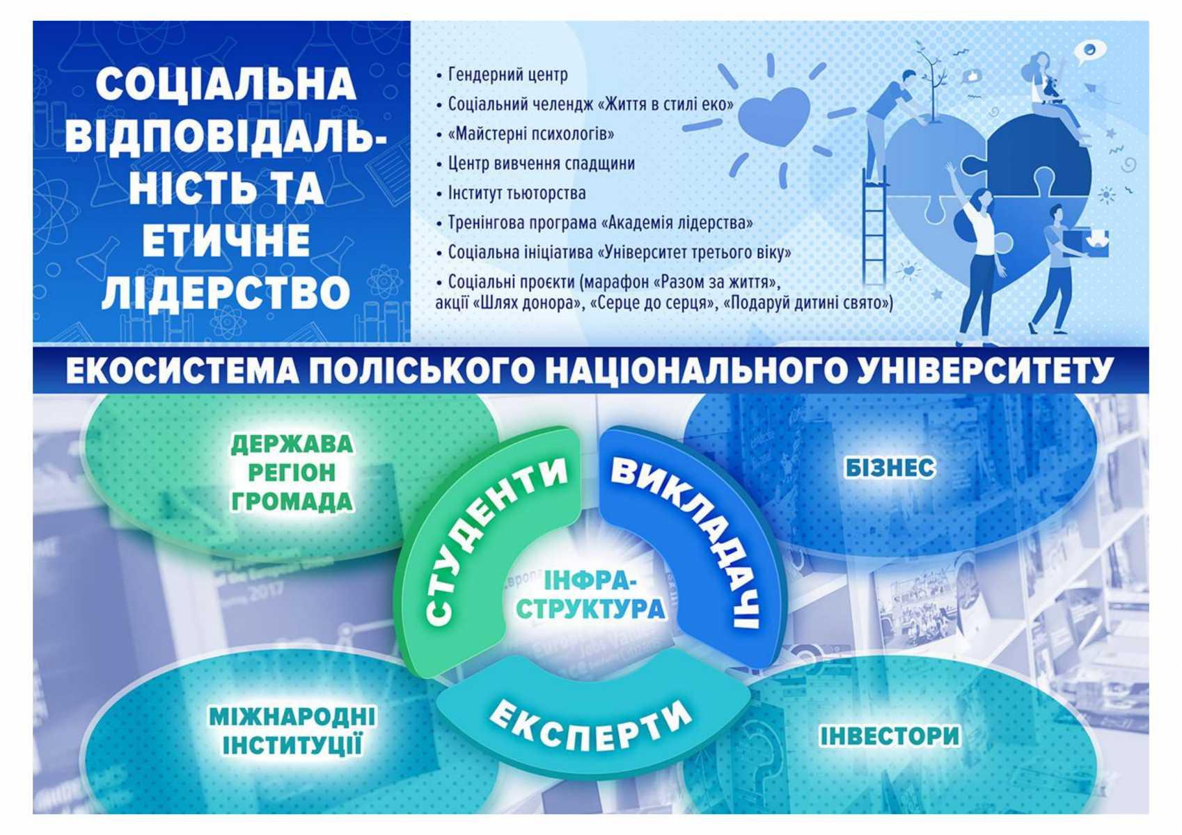 стратегія-до-2025-8